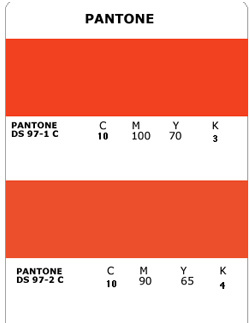 To pantone solid process pdf