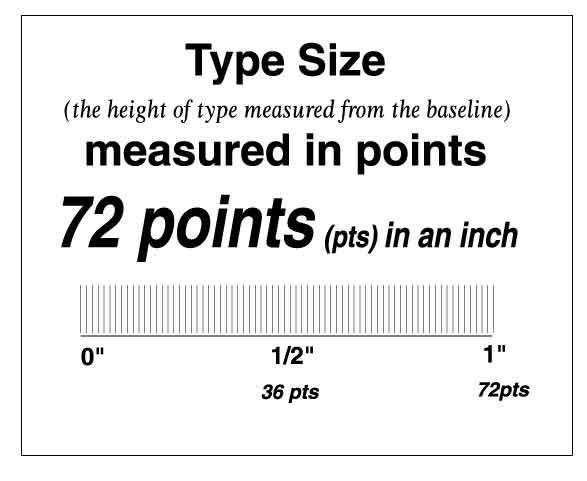 proper font for writing essays