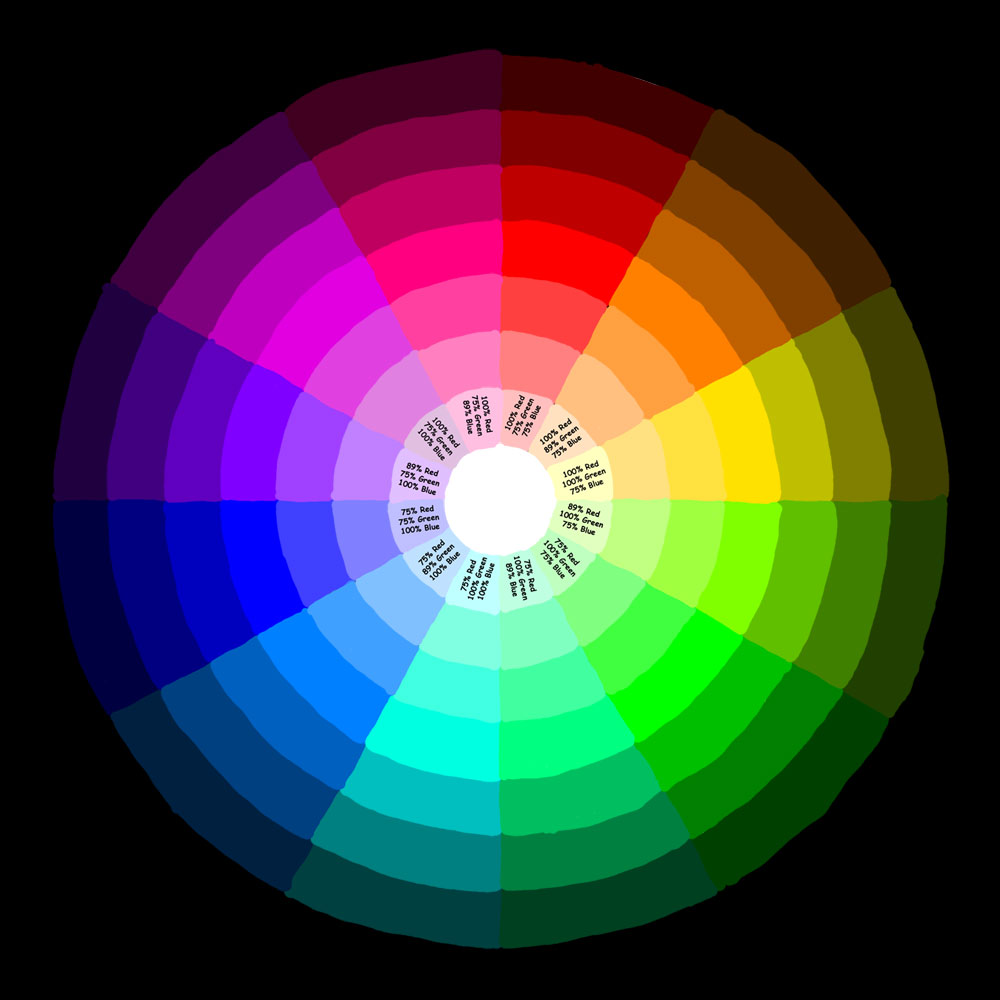 ADITIVE COLOR SUBTRACTIVE Additive Color
