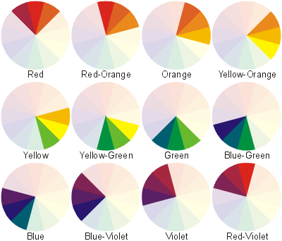 This is very important for color-psychology and defines a mood. Warm shades  are active, exciting and create alertness. Cold shades are relaxing, ...